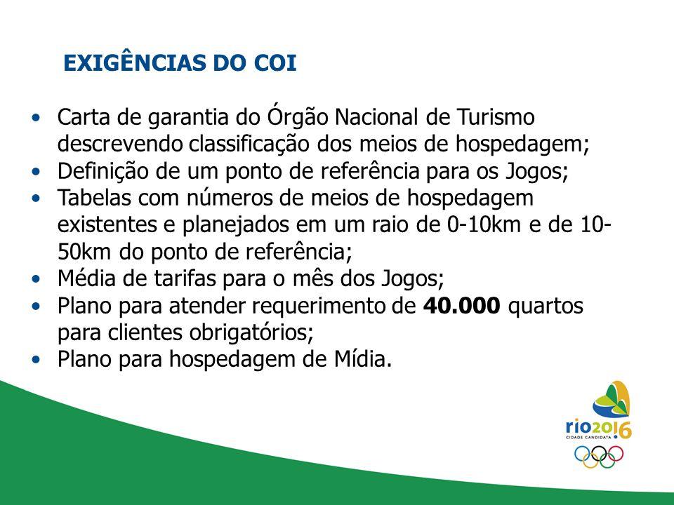 EXIGÊNCIAS DO COI Carta de garantia do Órgão Nacional de Turismo descrevendo classificação dos meios de hospedagem;