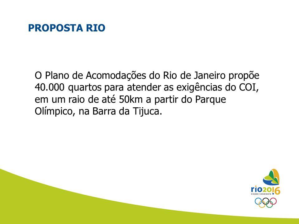 PROPOSTA RIO