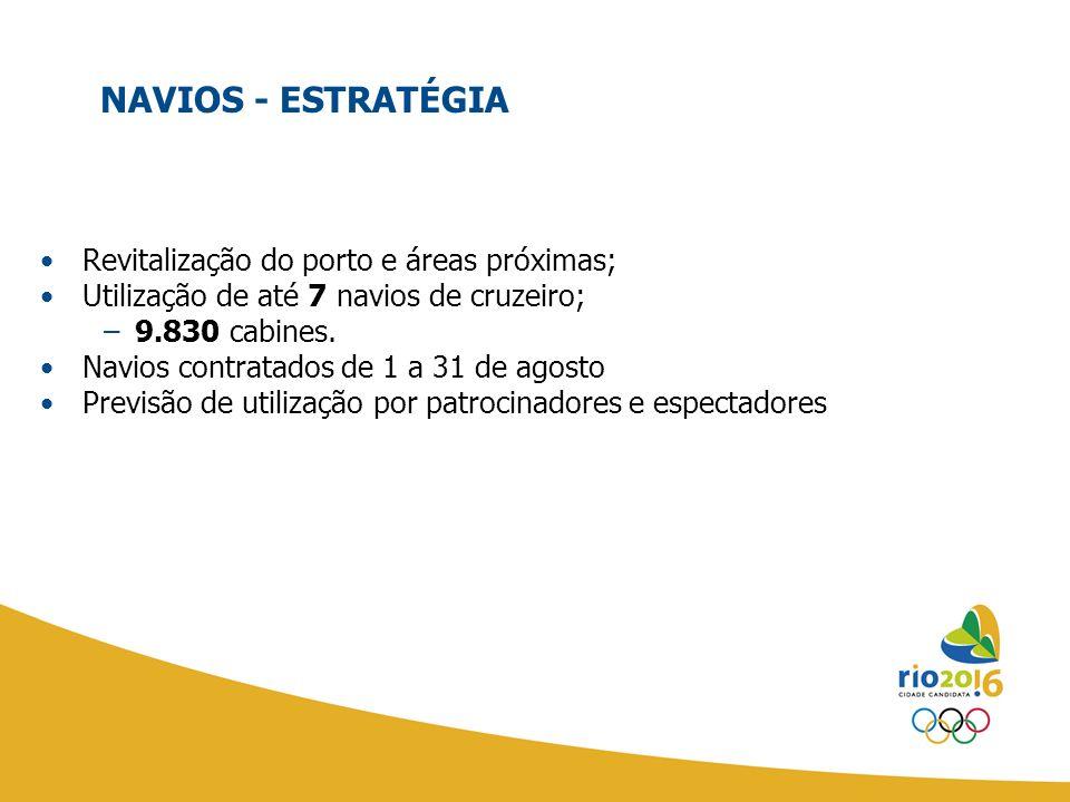 NAVIOS - ESTRATÉGIA Revitalização do porto e áreas próximas;