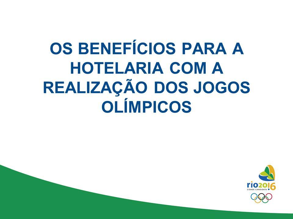 OS BENEFÍCIOS PARA A HOTELARIA COM A REALIZAÇÃO DOS JOGOS OLÍMPICOS