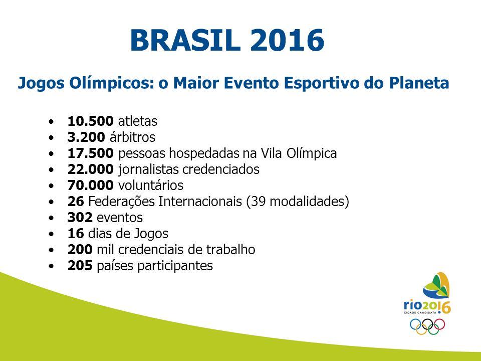 BRASIL 2016 Jogos Olímpicos: o Maior Evento Esportivo do Planeta