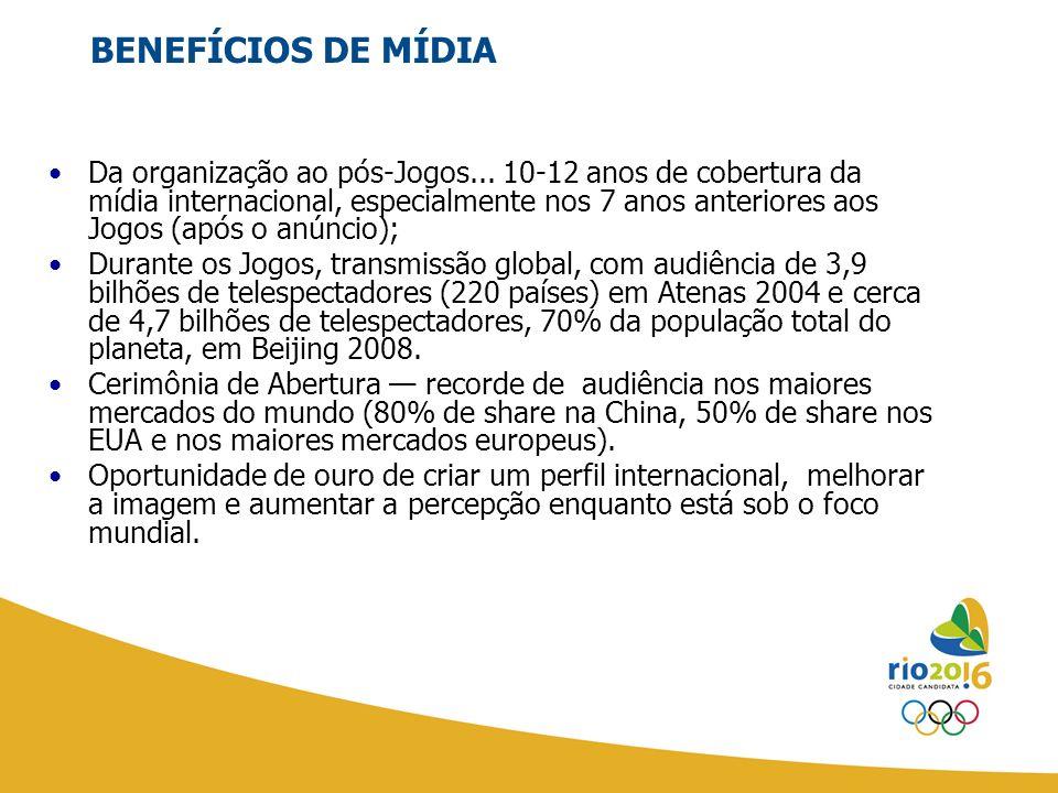 BENEFÍCIOS DE MÍDIA