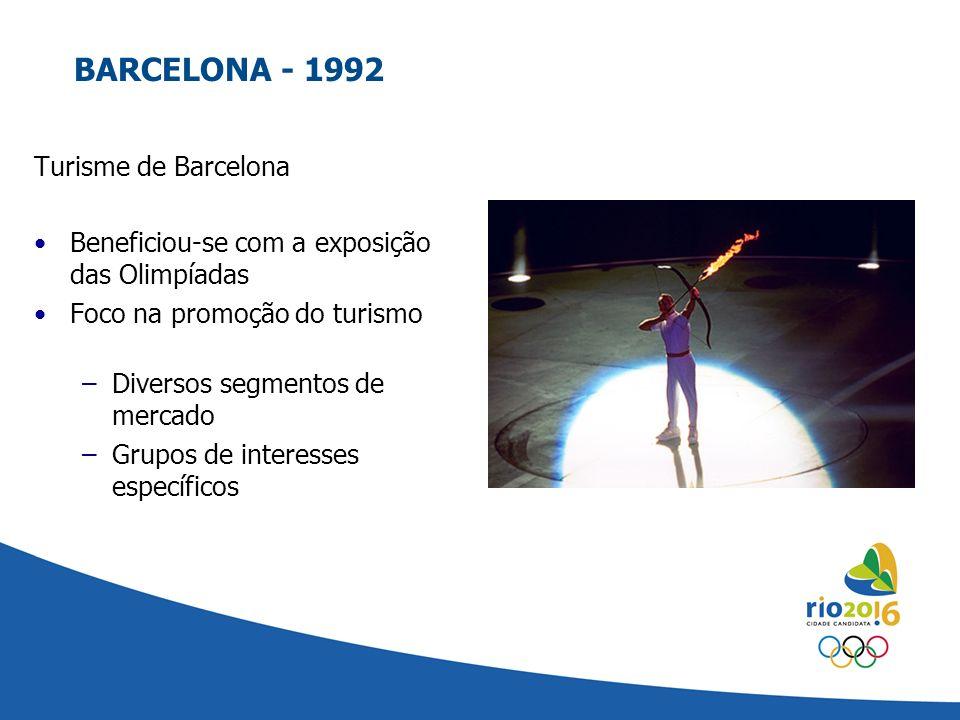 BARCELONA - 1992 Turisme de Barcelona