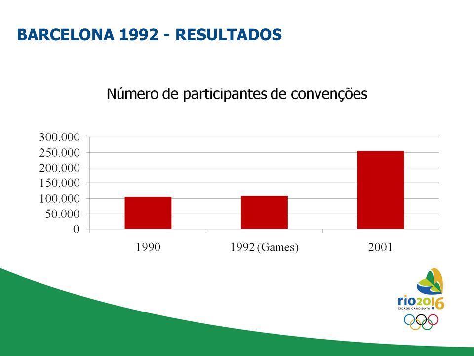 BARCELONA 1992 - RESULTADOS