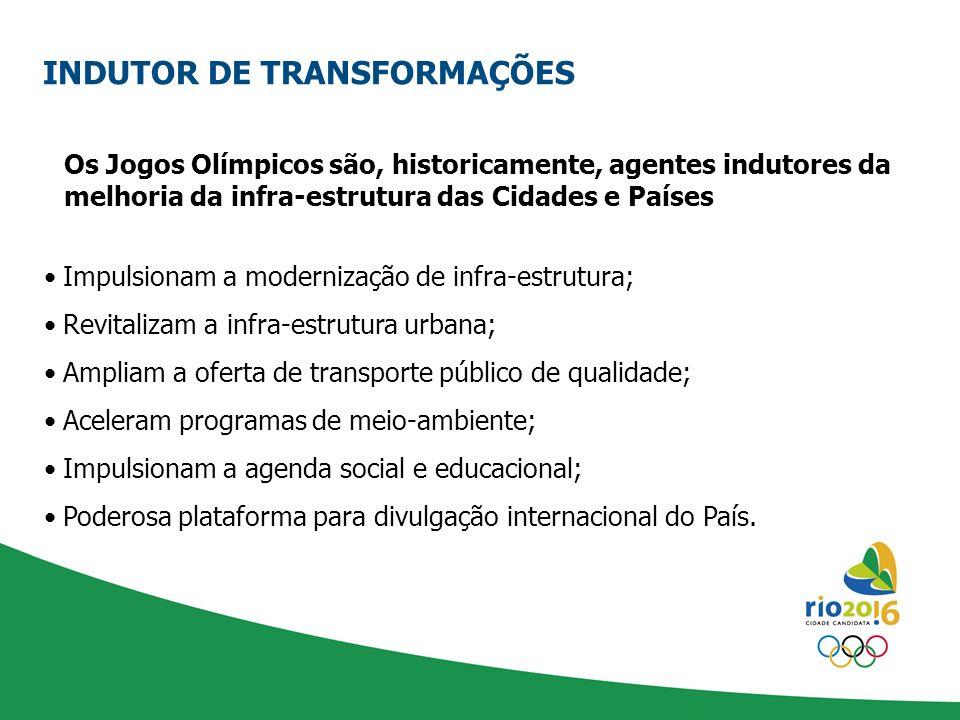 INDUTOR DE TRANSFORMAÇÕES