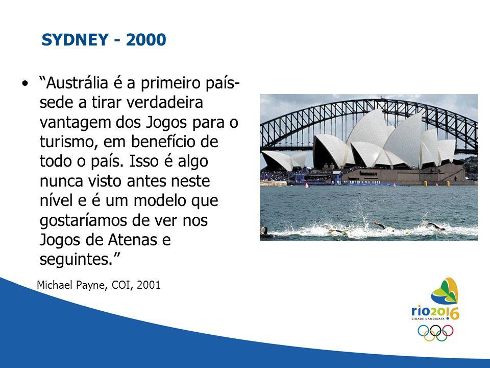 SYDNEY - 2000