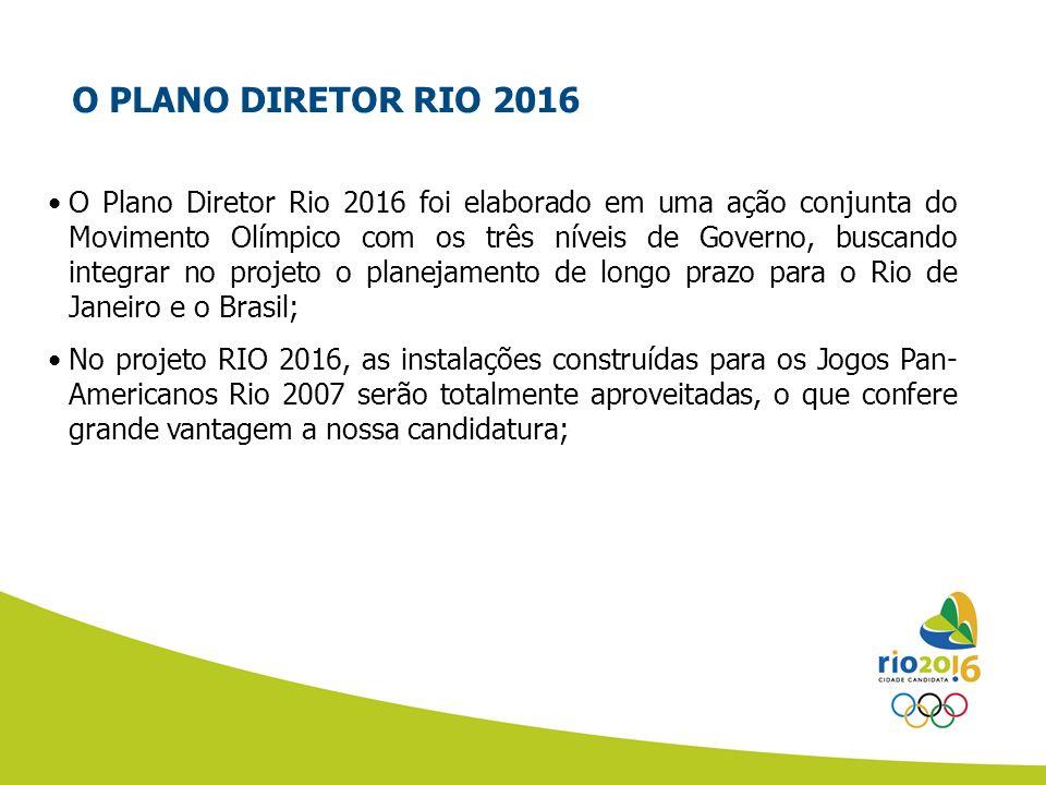O PLANO DIRETOR RIO 2016