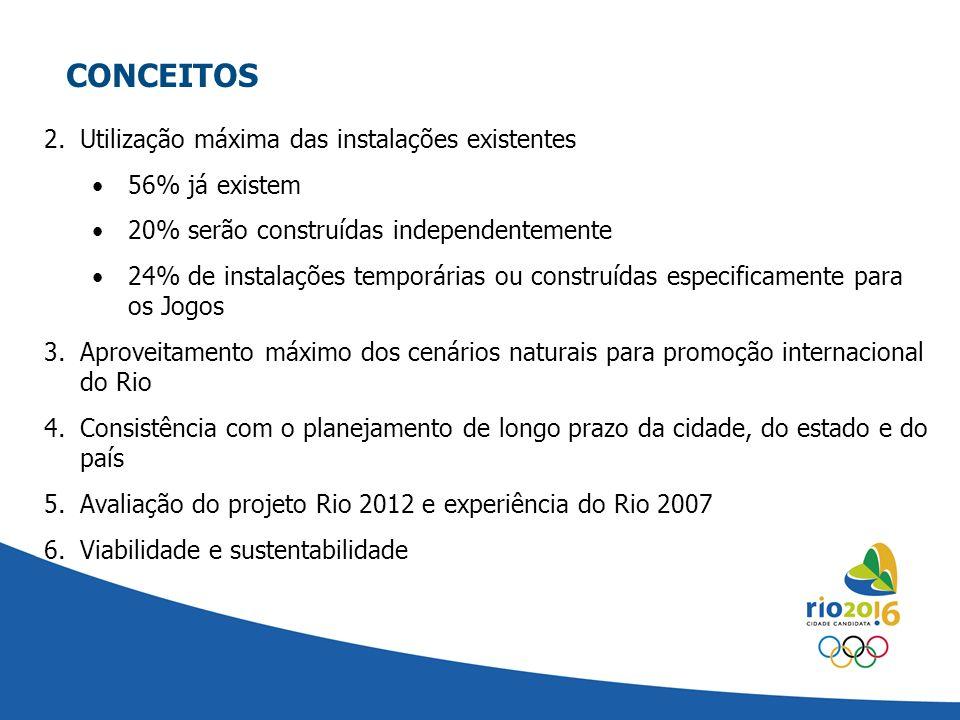 CONCEITOS Utilização máxima das instalações existentes 56% já existem