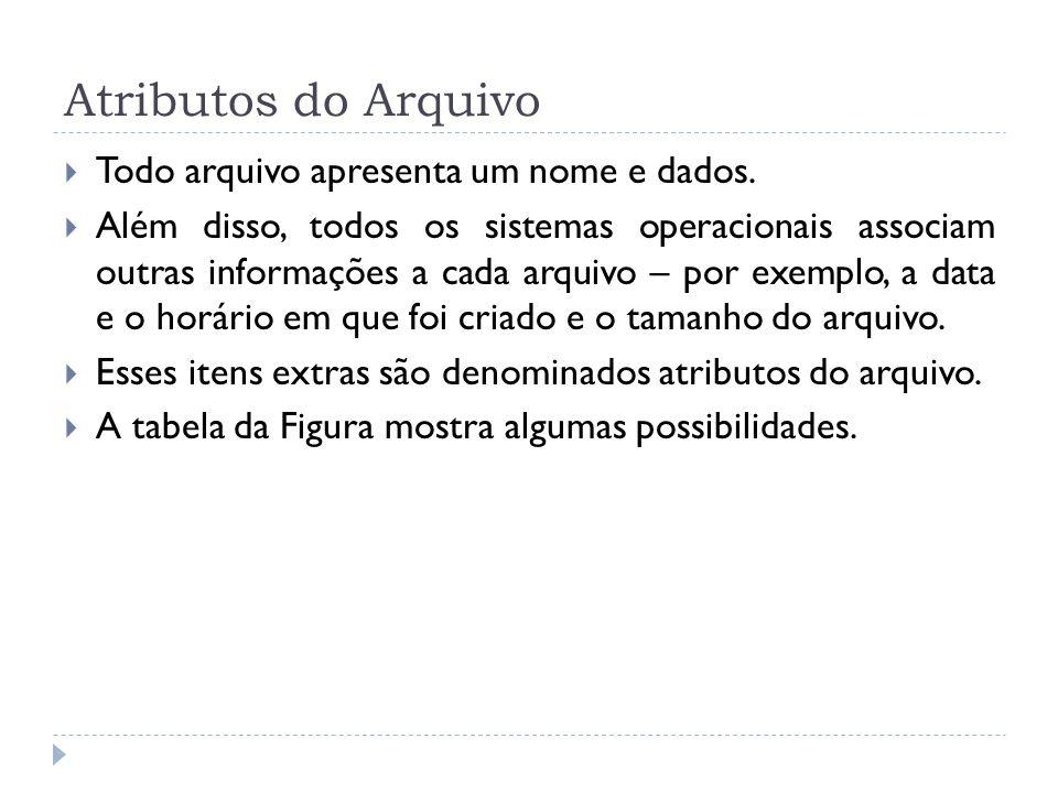Atributos do Arquivo Todo arquivo apresenta um nome e dados.