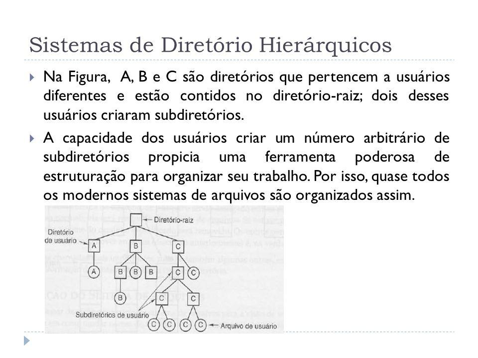 Sistemas de Diretório Hierárquicos