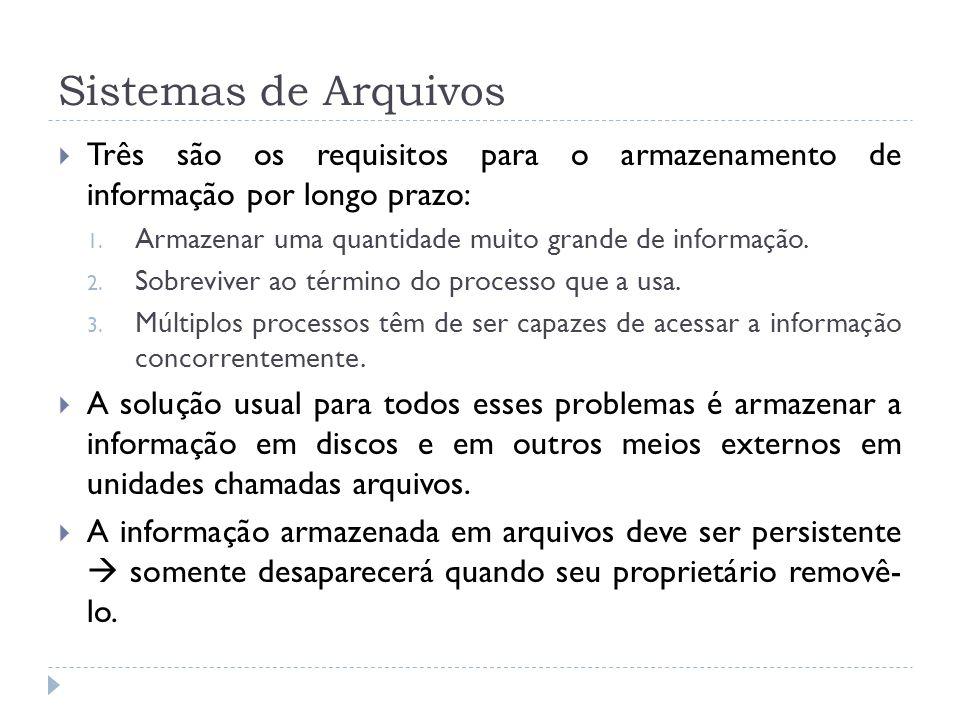 Sistemas de Arquivos Três são os requisitos para o armazenamento de informação por longo prazo: