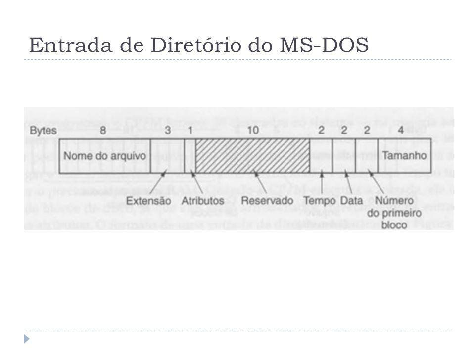 Entrada de Diretório do MS-DOS