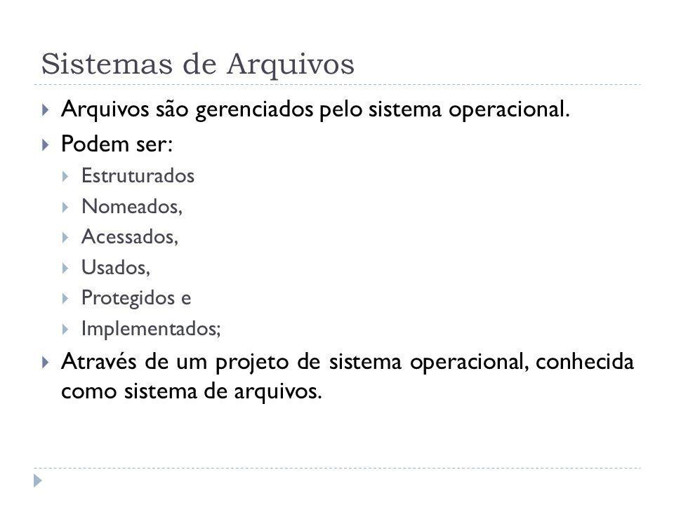 Sistemas de Arquivos Arquivos são gerenciados pelo sistema operacional. Podem ser: Estruturados. Nomeados,