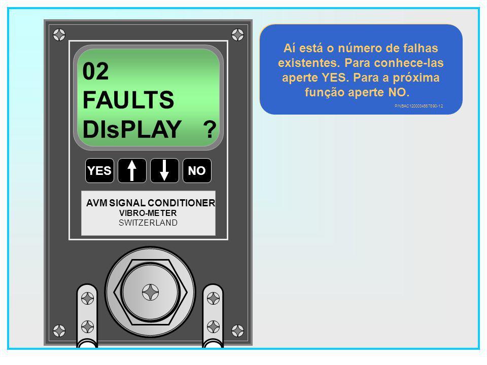 02 FAULTS DIsPLAY Aí está o número de falhas