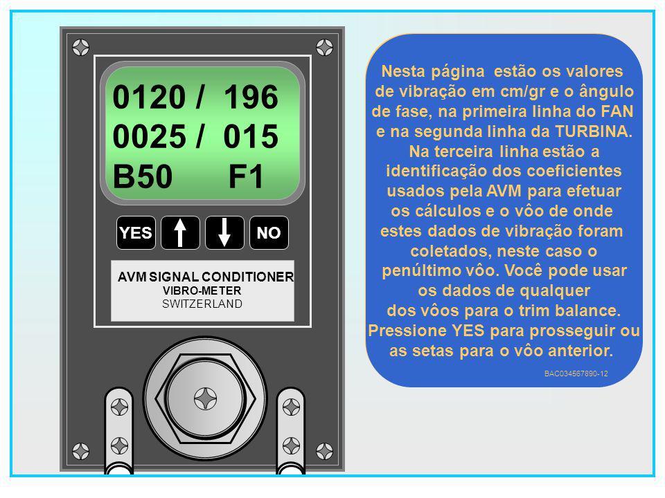 0120 / 196 0025 / 015 B50 F1 Nesta página estão os valores