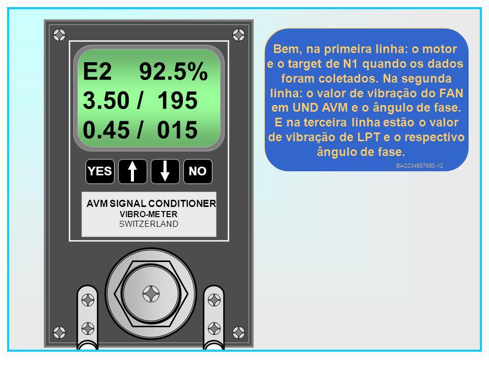 E2 92.5% 3.50 / 195 0.45 / 015 Bem, na primeira linha: o motor