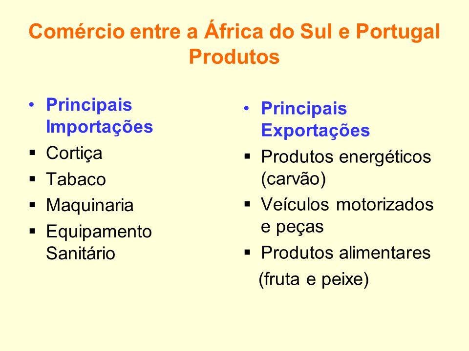 Comércio entre a África do Sul e Portugal Produtos