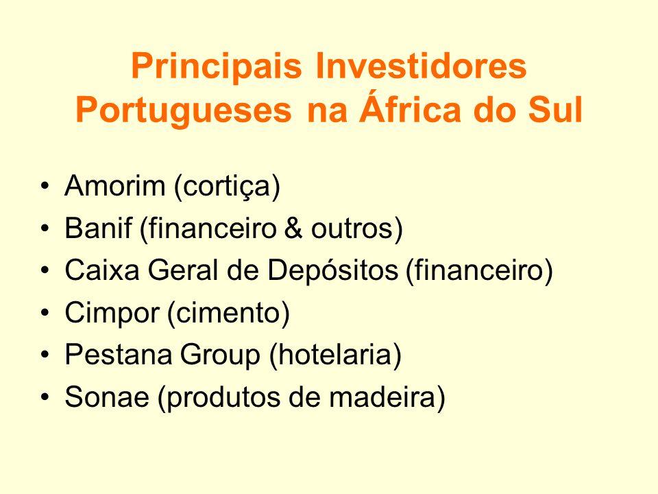 Principais Investidores Portugueses na África do Sul