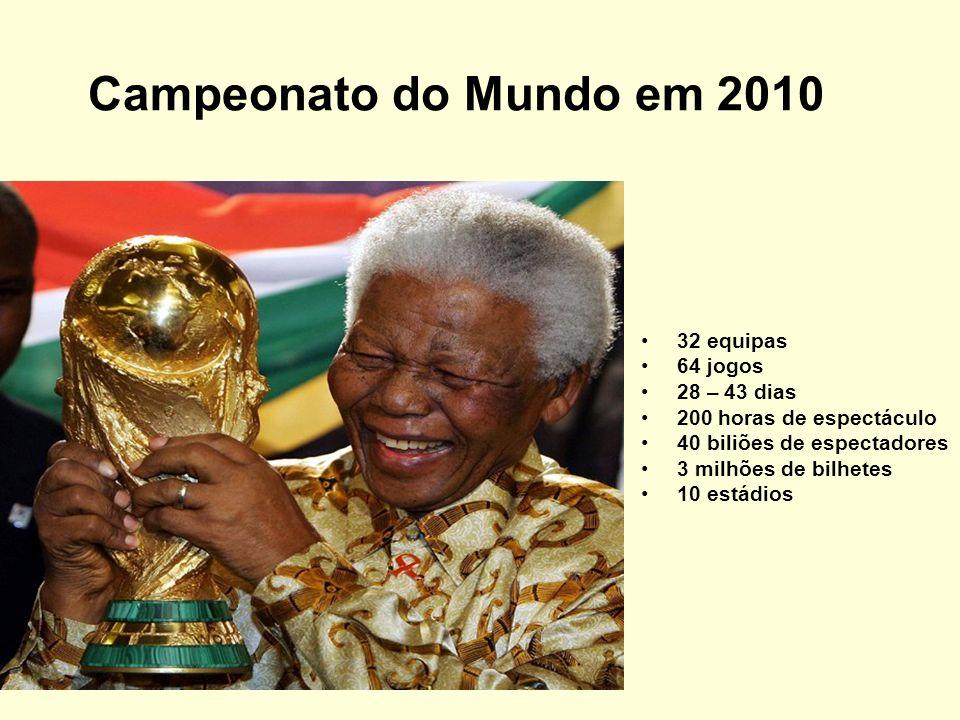 Campeonato do Mundo em 2010 32 equipas 64 jogos 28 – 43 dias