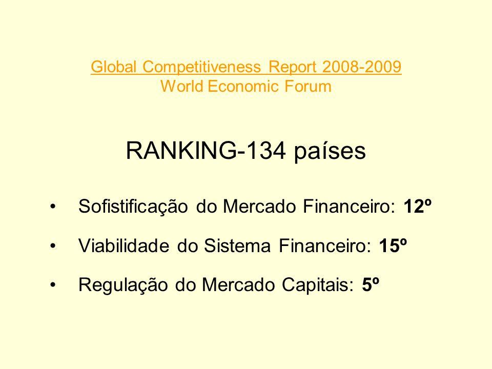 Sofistificação do Mercado Financeiro: 12º