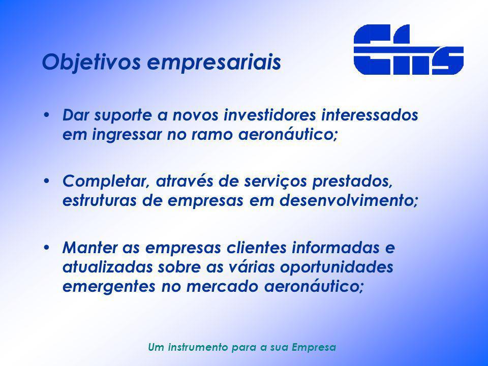 Objetivos empresariais