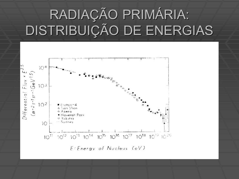 RADIAÇÃO PRIMÁRIA: DISTRIBUIÇÃO DE ENERGIAS
