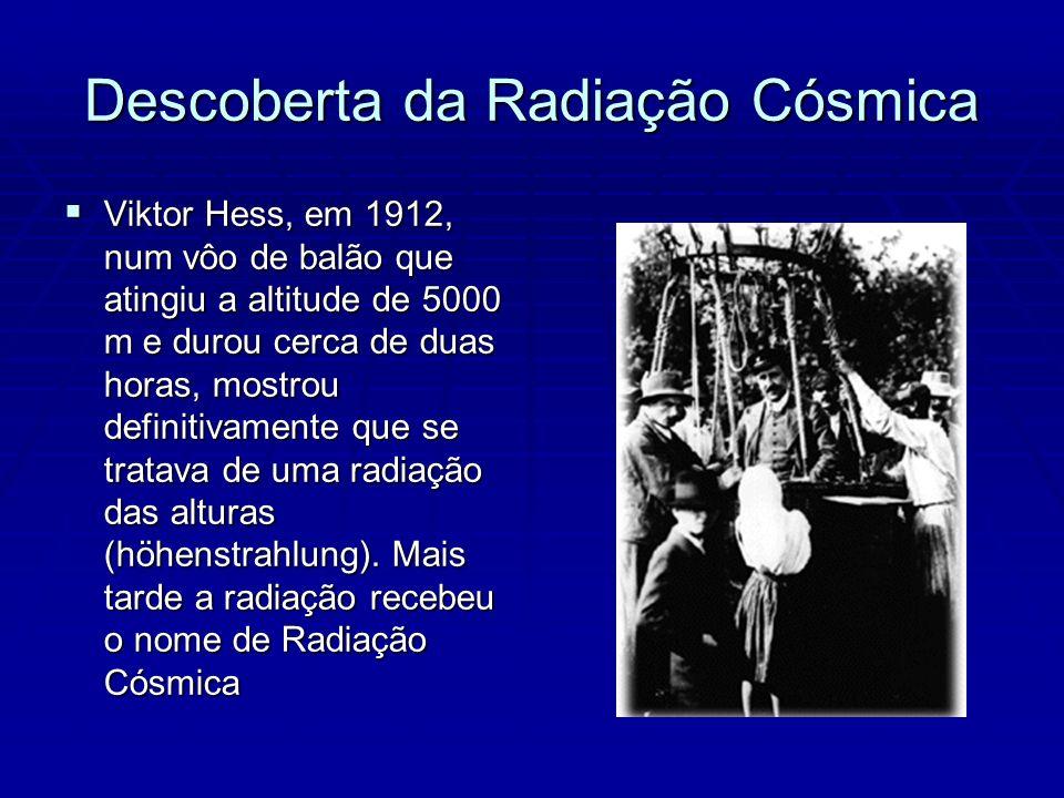 Descoberta da Radiação Cósmica