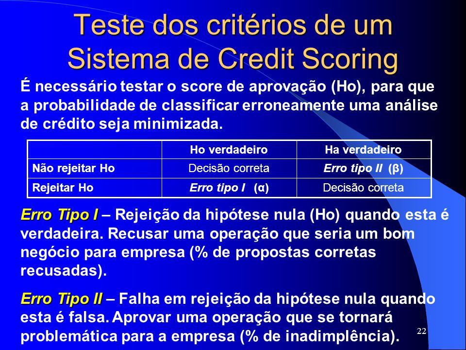 Teste dos critérios de um Sistema de Credit Scoring