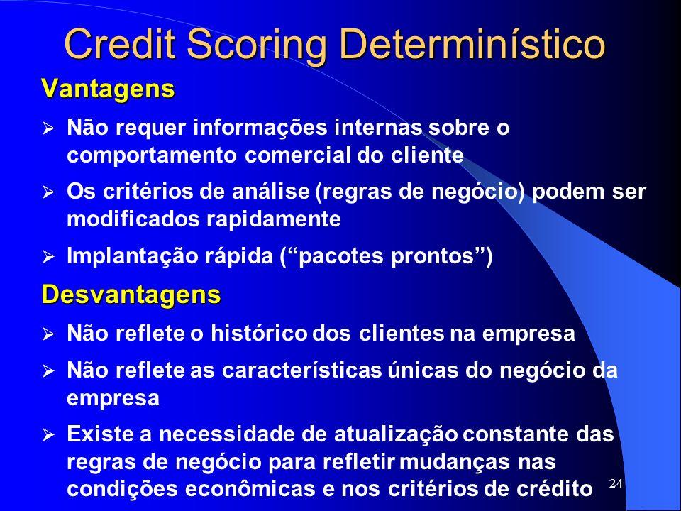 Credit Scoring Determinístico