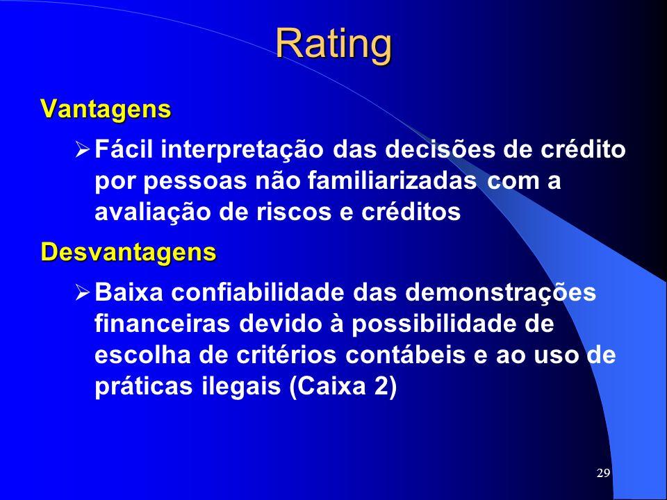 Rating Vantagens. Fácil interpretação das decisões de crédito por pessoas não familiarizadas com a avaliação de riscos e créditos.