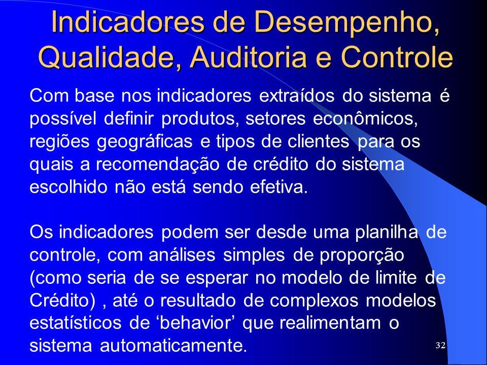 Indicadores de Desempenho, Qualidade, Auditoria e Controle