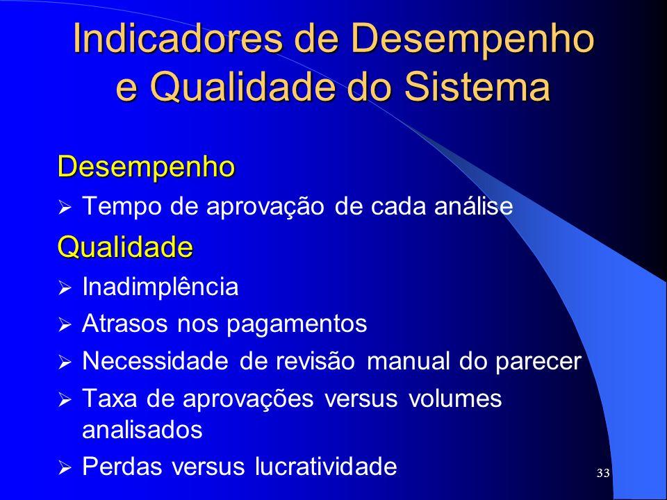 Indicadores de Desempenho e Qualidade do Sistema