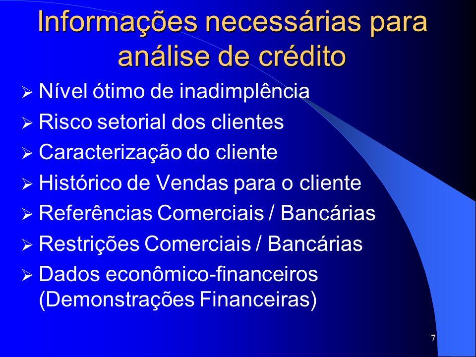 Informações necessárias para análise de crédito