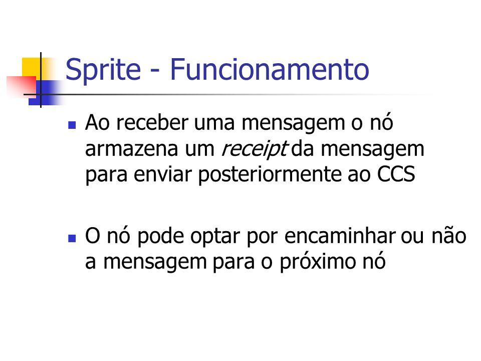 Sprite - Funcionamento