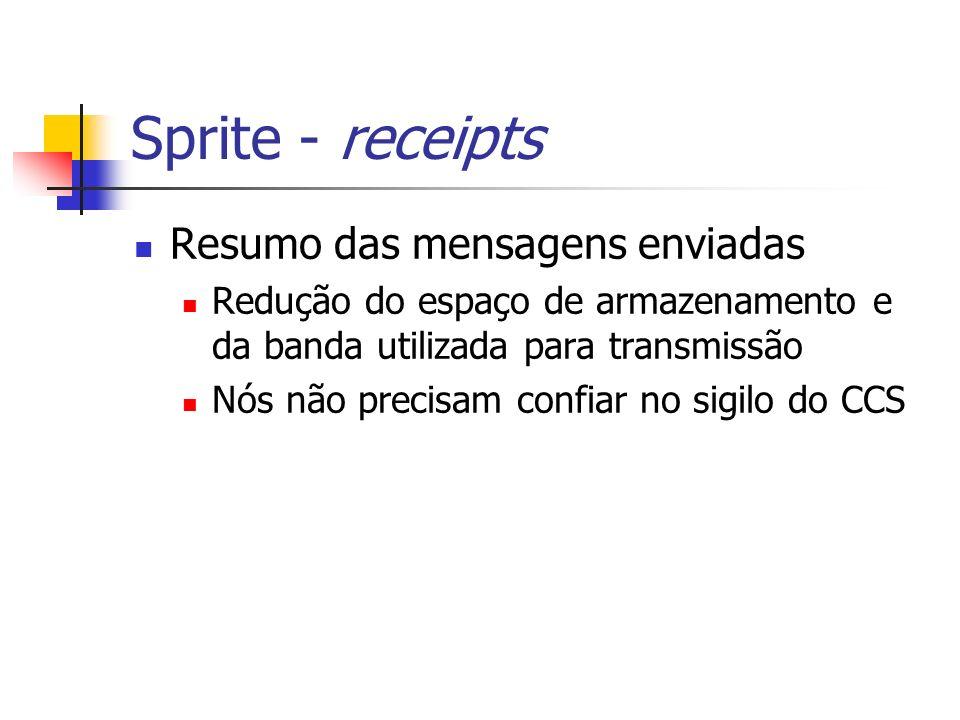 Sprite - receipts Resumo das mensagens enviadas