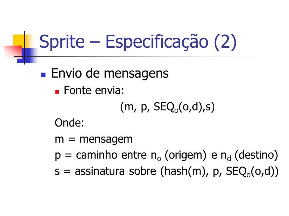 Sprite – Especificação (2)