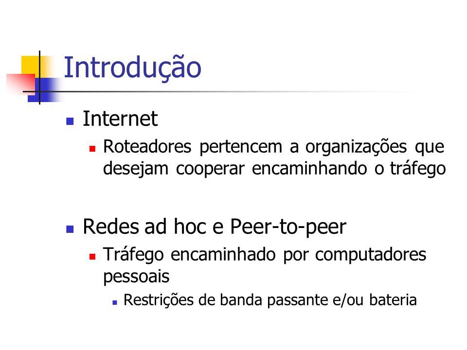 Introdução Internet Redes ad hoc e Peer-to-peer