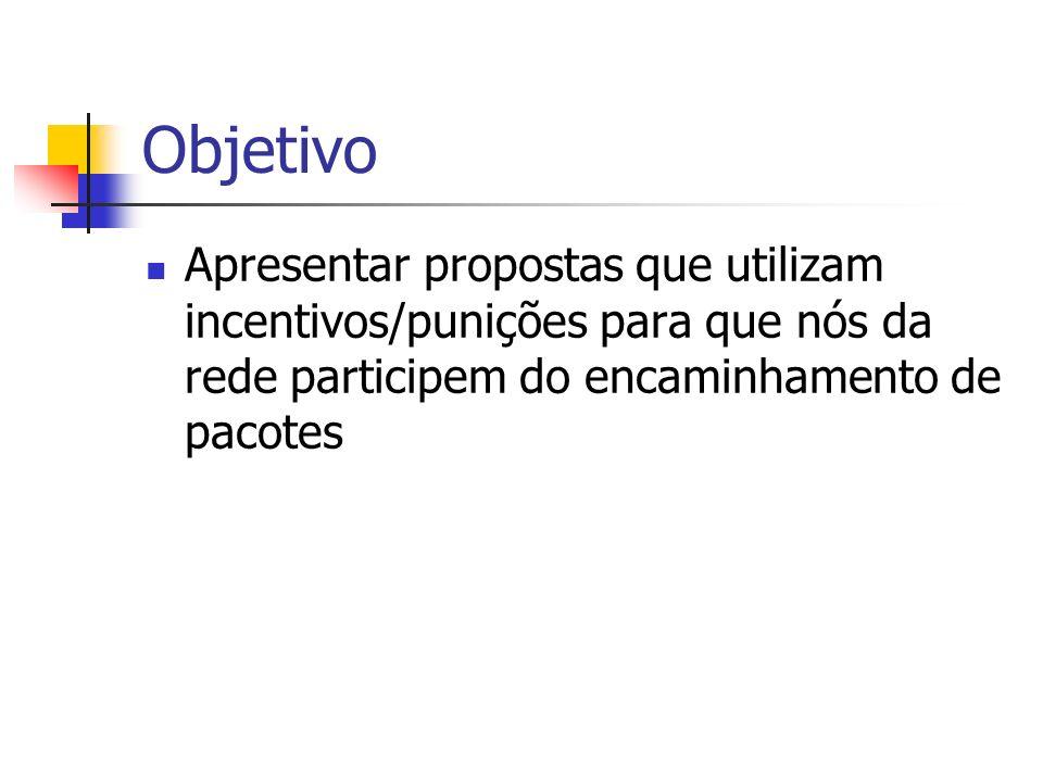 Objetivo Apresentar propostas que utilizam incentivos/punições para que nós da rede participem do encaminhamento de pacotes.