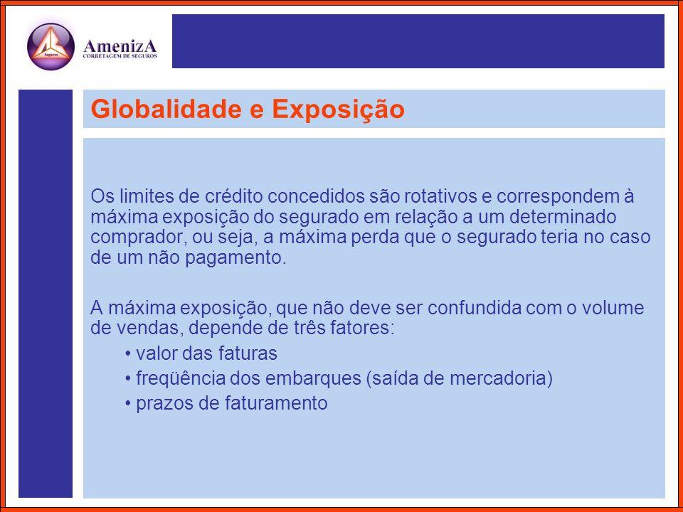 Globalidade e Exposição