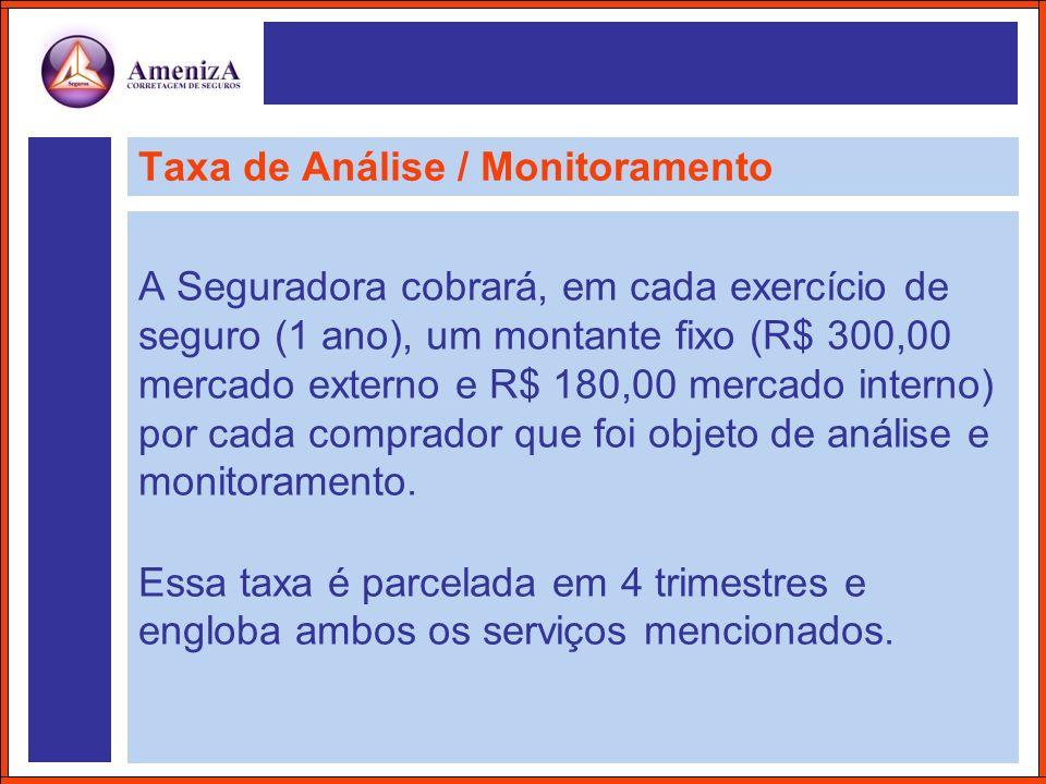 Taxa de Análise / Monitoramento