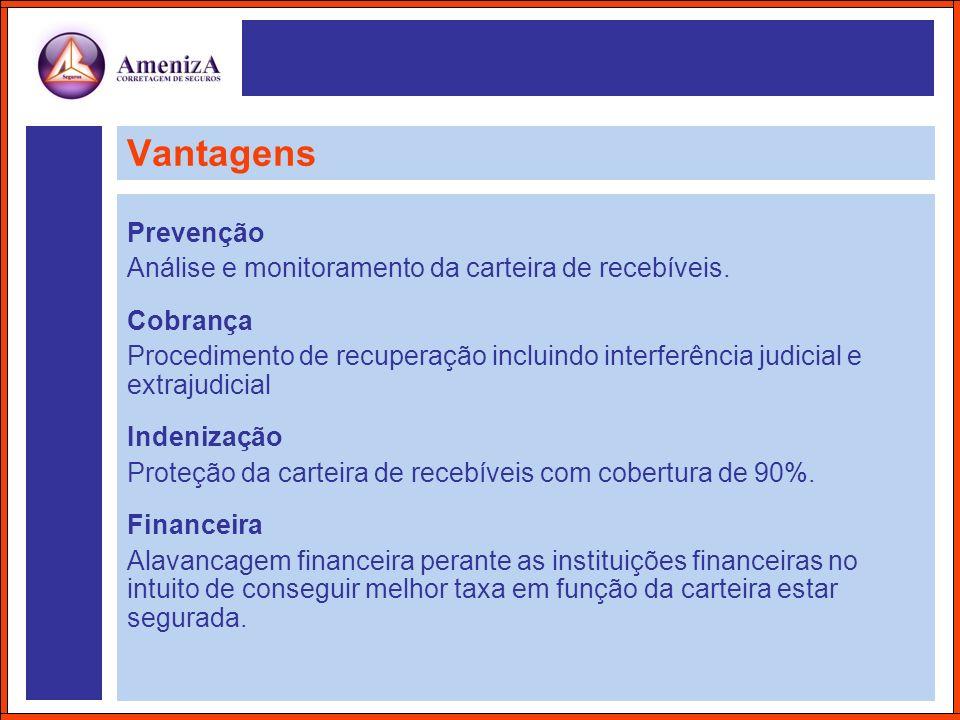 Vantagens Prevenção Análise e monitoramento da carteira de recebíveis.
