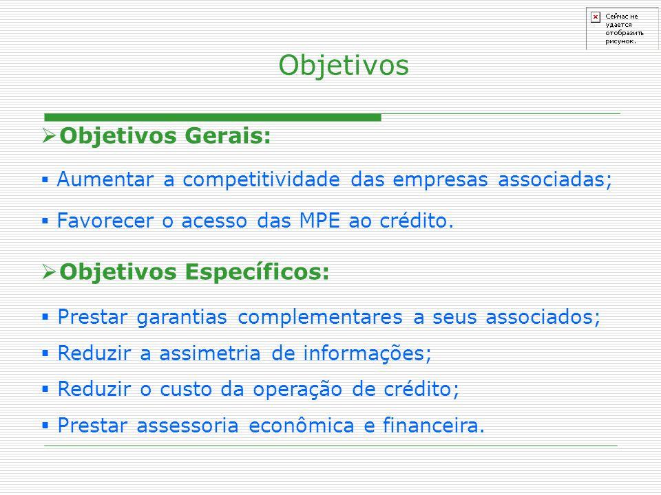 Objetivos Objetivos Gerais: Objetivos Específicos: