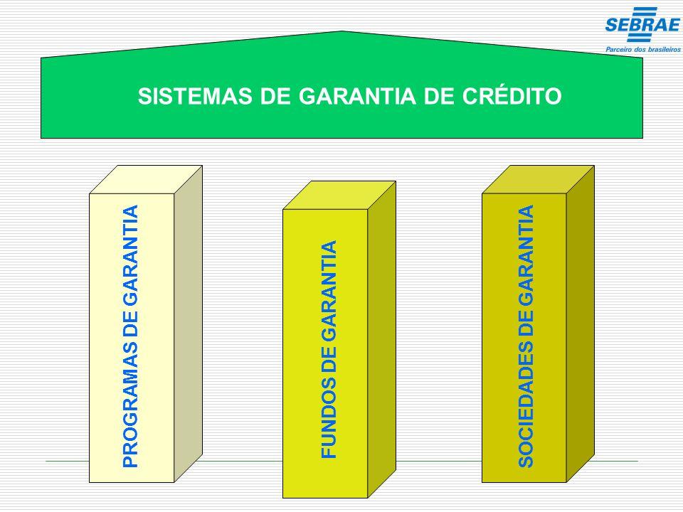 SISTEMAS DE GARANTIA DE CRÉDITO SOCIEDADES DE GARANTIA