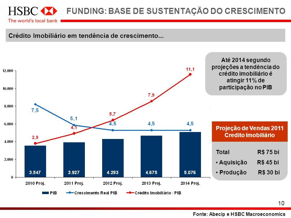 FUNDING: BASE DE SUSTENTAÇÃO DO CRESCIMENTO