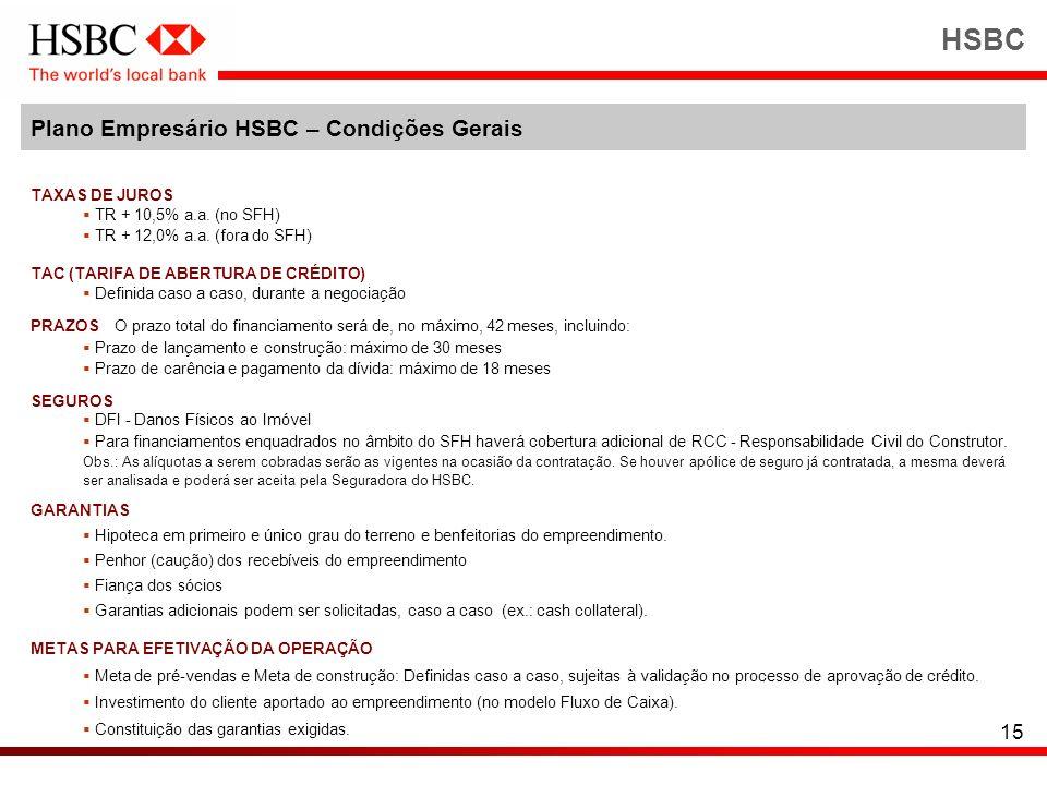 HSBC Plano Empresário HSBC – Condições Gerais TAXAS DE JUROS