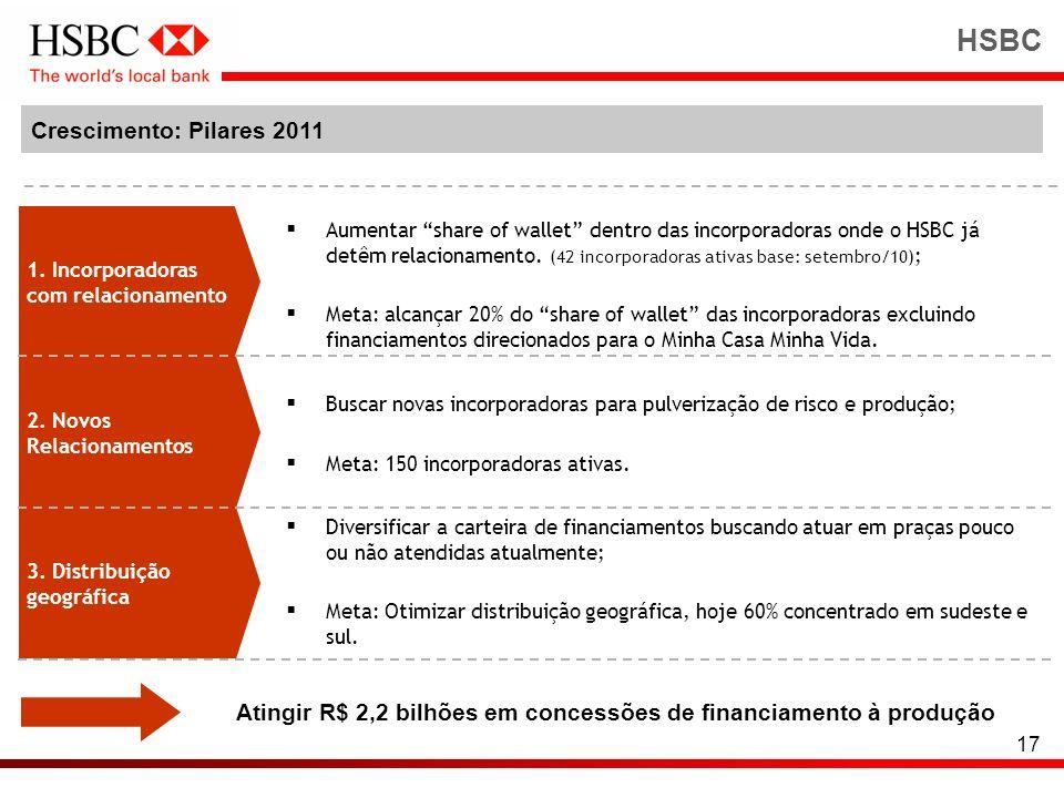 Atingir R$ 2,2 bilhões em concessões de financiamento à produção