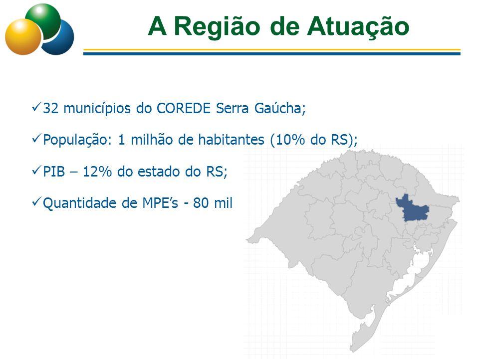 A Região de Atuação 32 municípios do COREDE Serra Gaúcha;