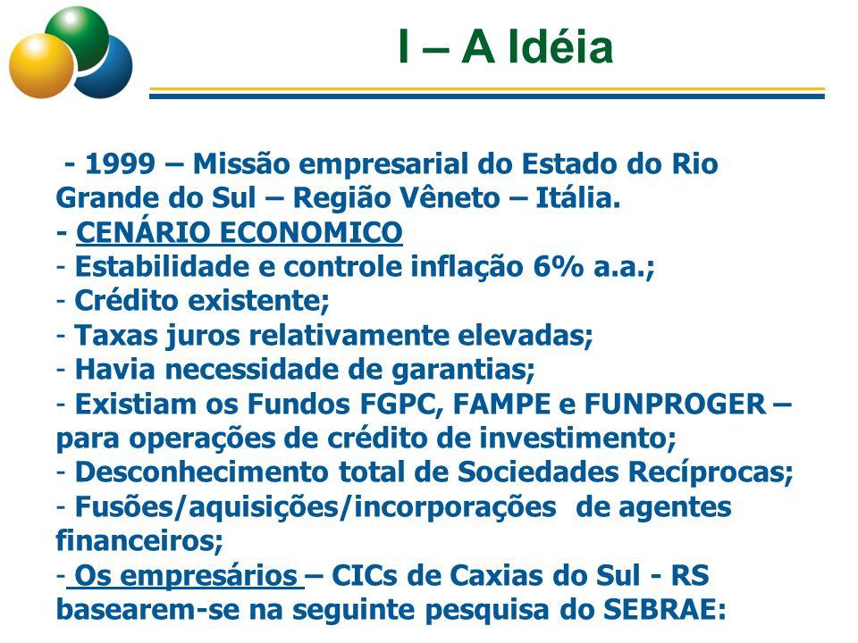 I – A Idéia - 1999 – Missão empresarial do Estado do Rio Grande do Sul – Região Vêneto – Itália. - CENÁRIO ECONOMICO.