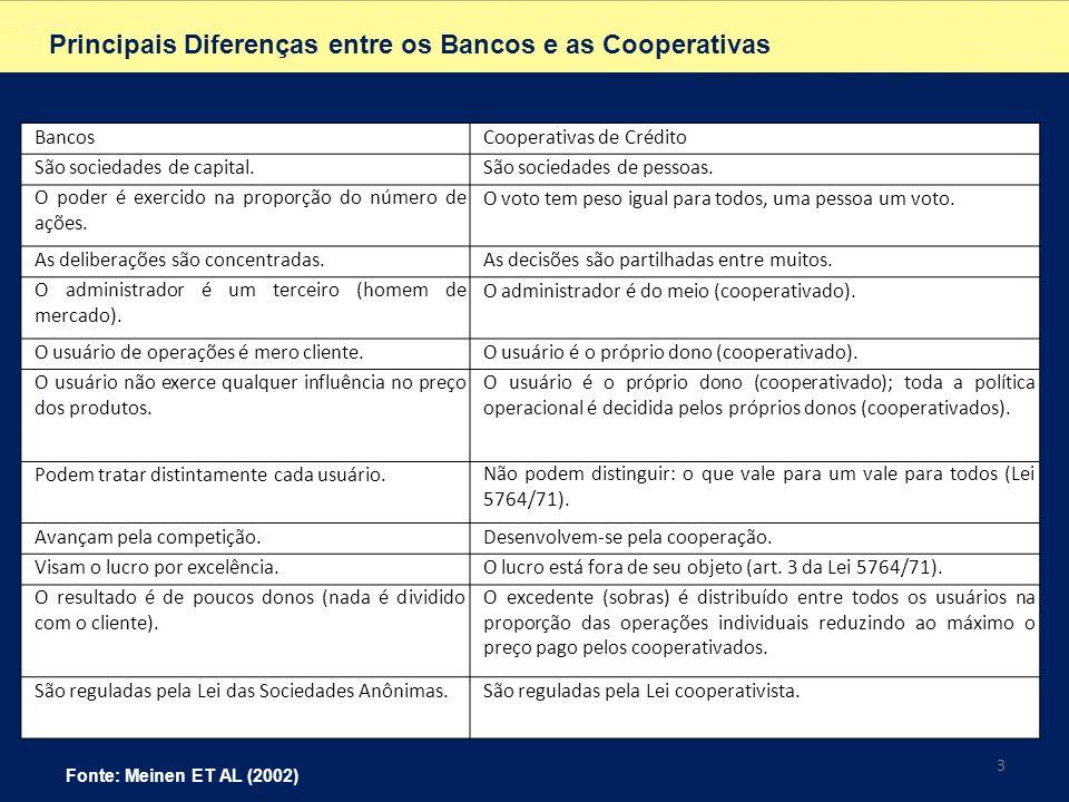 Principais Diferenças entre os Bancos e as Cooperativas