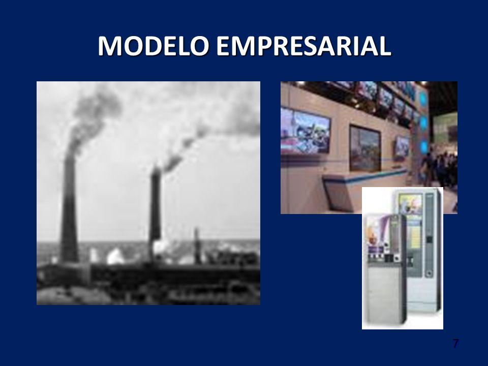MODELO EMPRESARIAL 7